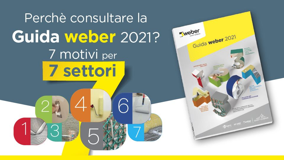 Nuova Guida Weber 2021